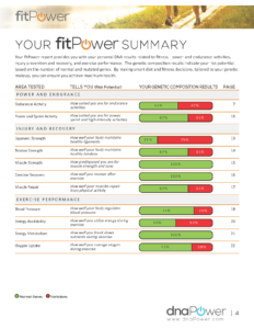 dnaPower fitPower report 2